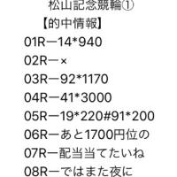 松山記念① レース予想の途中経過報告