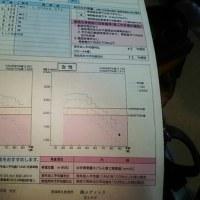 要介護1から要支援2に by Bこさん(^_^;)
