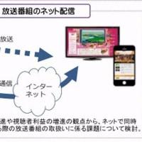 NHKが狙う『ネツト同時配信』&『受信料獲得』