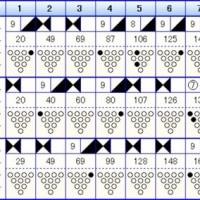 ボウリングのフリータイム(151)