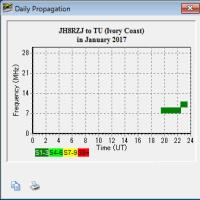 TU5MH - Ivory Coast 軽快にJAをさばいています