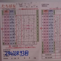 今日のゴルフ挑戦記(113)/新千葉CC「たちばな」イン→アウト(ベント)