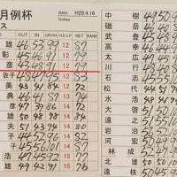 千葉新日本月例杯(4月)
