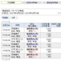 460.73円高