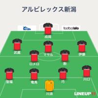 天皇杯2回戦vsバンディオンセ加古川