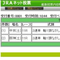 3月18日 土曜日のメインレース + α