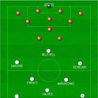 RISULTATO(Campionato、17^giornata)