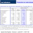 フランス、2017年のワイン生産量「歴史的な低水準」と予測!