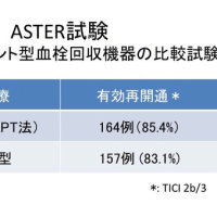 ASTER試験