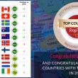 アイルランド: 評価は第10位