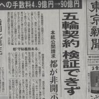 東京五輪開催の資格はあるの???