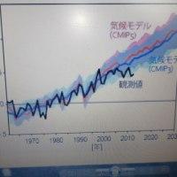 続. 地球温暖化は正しい!?