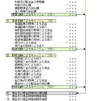■カンボジア企業経営への心得■キャッシュフロー計算書(直接法)