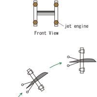 �����ѿ����ɥ?�� drone ��ͤ��Ƥߤ�