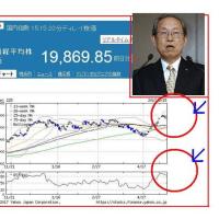 東芝、また!17/3連結は暫定決算!?