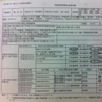 東京都は、「平成24年度東京都中央卸売市場会計予算に付する付帯決議」の着実な履行を!