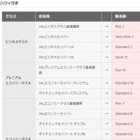 日本発JALキャリア運賃の名称変更に関するお知らせ