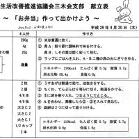 三木会 有田町食生活改善推進協議会 新年度 4月例会・・・・2017.4.20