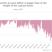 S&P:ハード・ブレグジット化で英国の準備通貨ステータスについて警告