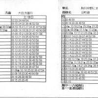 わーいわーい谷町線20年ぶりのダイヤ大幅改正・3月25日より駒川中野駅1時間6本→8本に増便。でも、文の里・都島間1時間12本→8本に大幅減便。