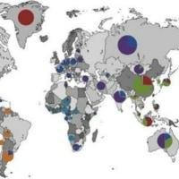 B型肝炎ワクチン と その周辺