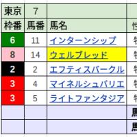 自宅WINS(10/15)