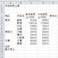 パソコン勉強会(PCC)