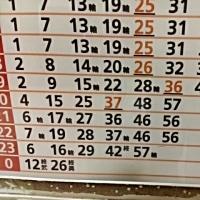 01/22 南北線白金高輪方面