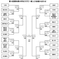 ★第18回 愛知県中学生ラグビー新人大会組み合わせ★