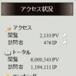 閲覧数:累計600万PV達成!