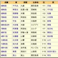 平成28年 大相撲九州場所 千秋楽 <埼玉県出身力士勝敗表付>