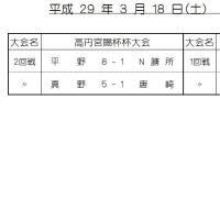 試合結果 3/18 (学童)