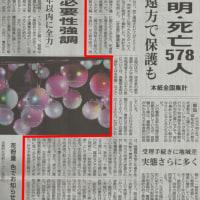 恐怖!! 消える日本人と、増える偽日本人!!