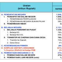 税務監査の行方 ① 今年の予算から見る税務調査の可能性