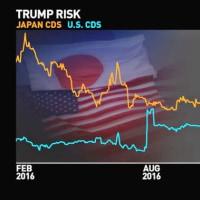 借金大国???!!!の日本国債、米国債より安全に