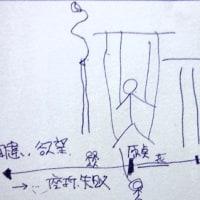 木村秋則さんの世界観から見えてきたこと