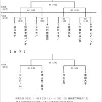 [組合せ]山口県総合選手権