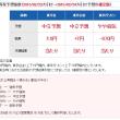 ☆ HOXSIN投資家予想指数 2/24予想結果 掲載中