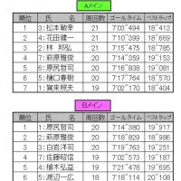 4/23(日)ORM リザルトアップ①