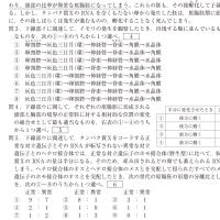 大学入試センター試験・生物 2
