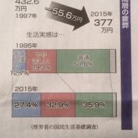 金正男・キッシンジャー・フリン・トランプ、そして小沢一郎