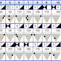 ボウリングのフリータイム(141)