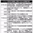 """NHKが「超ド級」スクープ!:「日報」 陸自が電子データを一貫して保管 """"消去""""指示か"""