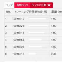奥球磨ロードレース大会前日からのトレーニング記録