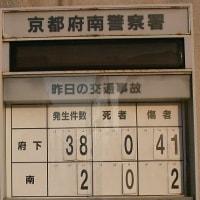 京のブログ(2月21日(木))/赤口/一白水星/戊午/