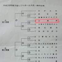 子協大会組み合わせ決まる!