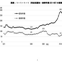 日本の治安は良好な状態にある(2016年バージョン)