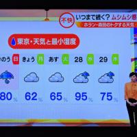 6/27 森田さんの これ湿度