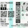 函館記念 反省