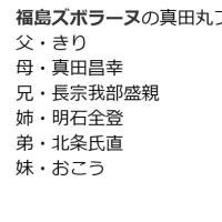福島ズボラーヌ日記(16年11月)